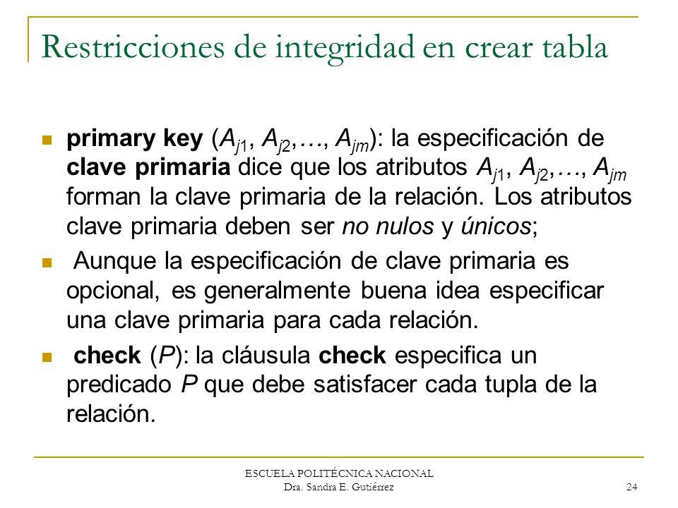 ESCUELA POLITÉCNICA NACIONAL Dra. Sandra E. Gutiérrez 24 Restricciones de integridad en crear tabla primary key (A j1, A j2,…, A jm ): la especificaci