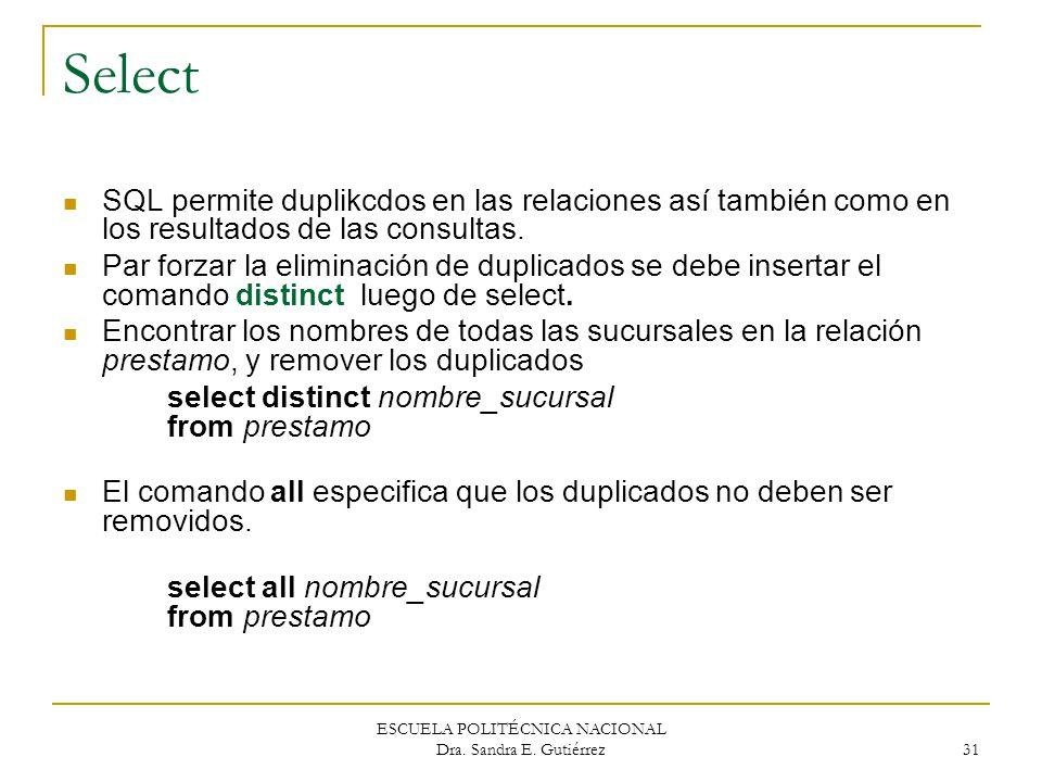 ESCUELA POLITÉCNICA NACIONAL Dra. Sandra E. Gutiérrez 31 Select SQL permite duplikcdos en las relaciones así también como en los resultados de las con