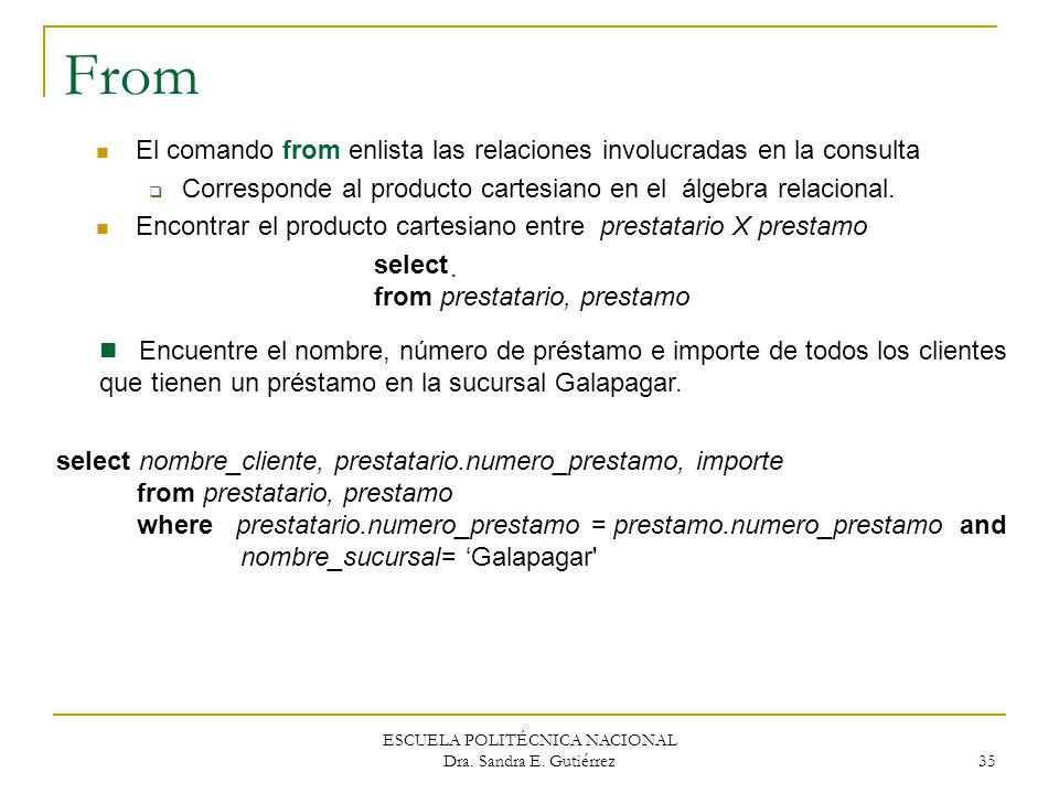 ESCUELA POLITÉCNICA NACIONAL Dra. Sandra E. Gutiérrez 35 From El comando from enlista las relaciones involucradas en la consulta Corresponde al produc