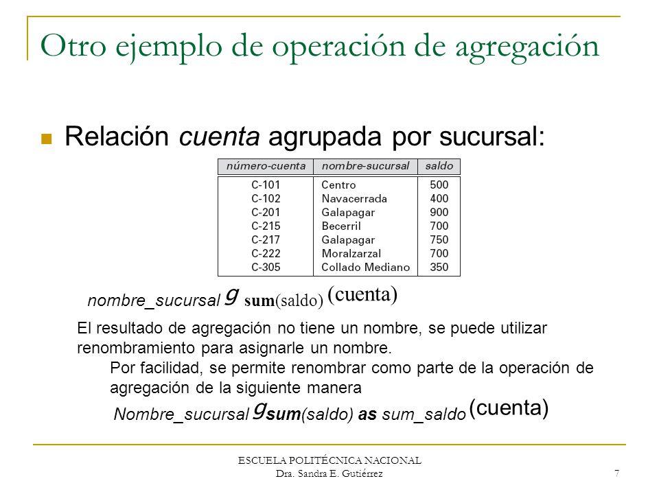 ESCUELA POLITÉCNICA NACIONAL Dra. Sandra E. Gutiérrez 7 Otro ejemplo de operación de agregación Relación cuenta agrupada por sucursal: nombre_sucursal