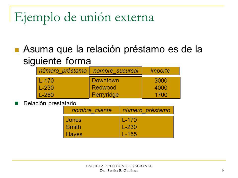 ESCUELA POLITÉCNICA NACIONAL Dra. Sandra E. Gutiérrez 9 Ejemplo de unión externa Asuma que la relación préstamo es de la siguiente forma 3000 4000 170