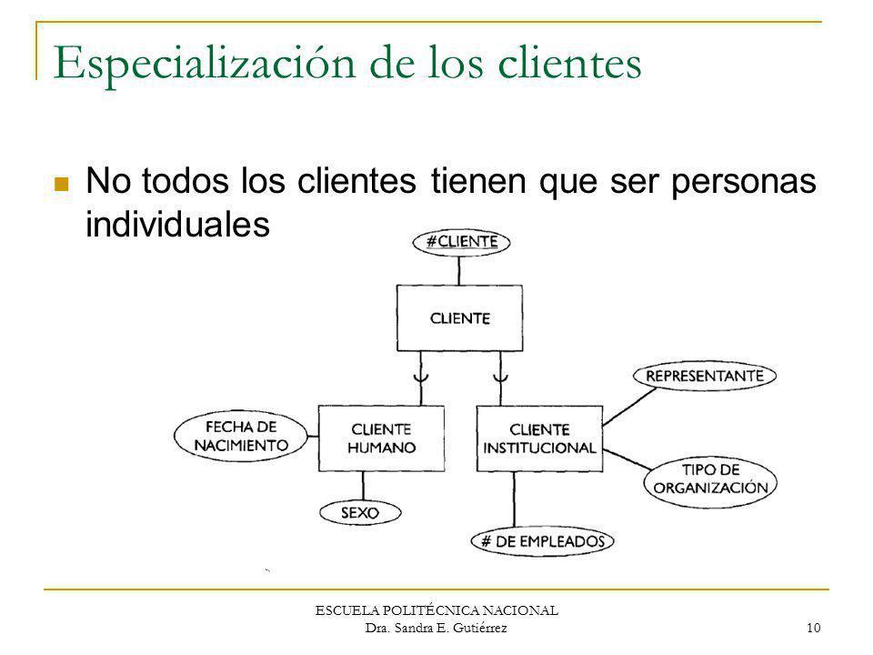 ESCUELA POLITÉCNICA NACIONAL Dra. Sandra E. Gutiérrez 10 Especialización de los clientes No todos los clientes tienen que ser personas individuales
