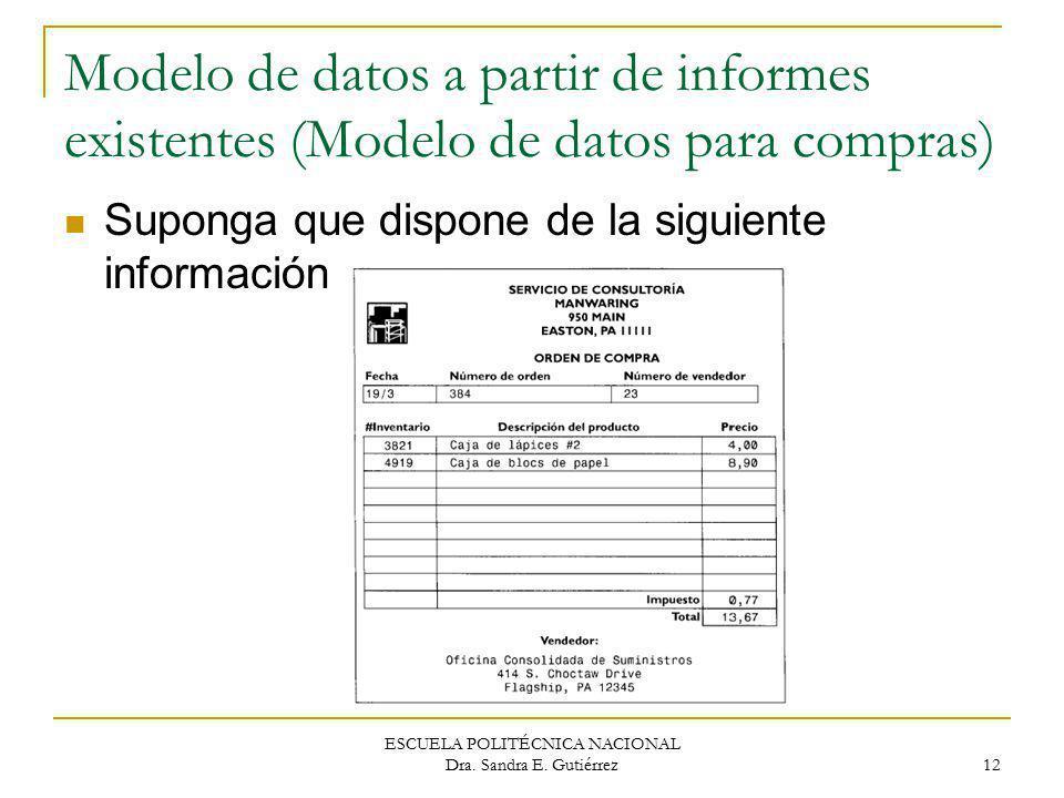 ESCUELA POLITÉCNICA NACIONAL Dra. Sandra E. Gutiérrez 12 Modelo de datos a partir de informes existentes (Modelo de datos para compras) Suponga que di