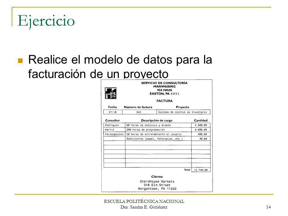 ESCUELA POLITÉCNICA NACIONAL Dra. Sandra E. Gutiérrez 14 Ejercicio Realice el modelo de datos para la facturación de un proyecto
