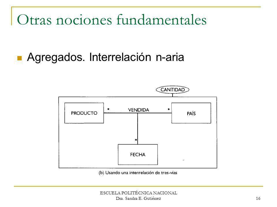 ESCUELA POLITÉCNICA NACIONAL Dra. Sandra E. Gutiérrez 16 Otras nociones fundamentales Agregados. Interrelación n-aria
