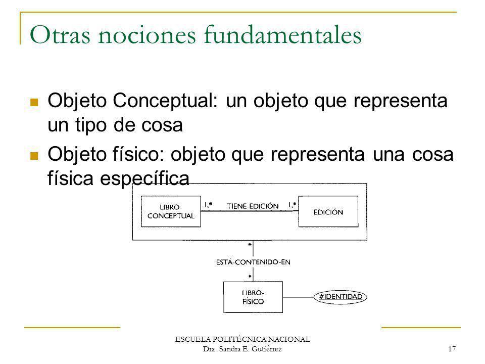 ESCUELA POLITÉCNICA NACIONAL Dra. Sandra E. Gutiérrez 17 Otras nociones fundamentales Objeto Conceptual: un objeto que representa un tipo de cosa Obje
