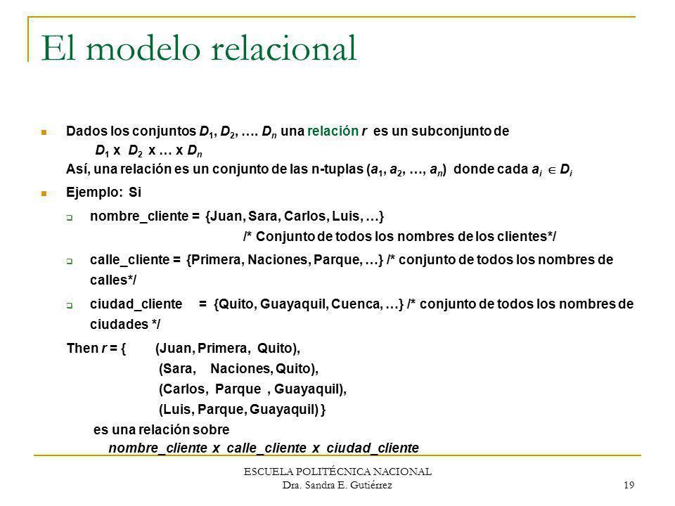 ESCUELA POLITÉCNICA NACIONAL Dra. Sandra E. Gutiérrez 19 El modelo relacional Dados los conjuntos D 1, D 2, …. D n una relación r es un subconjunto de
