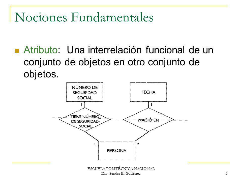 ESCUELA POLITÉCNICA NACIONAL Dra. Sandra E. Gutiérrez 2 Nociones Fundamentales Atributo: Una interrelación funcional de un conjunto de objetos en otro
