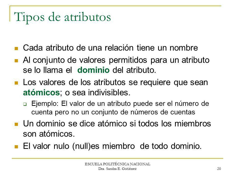 ESCUELA POLITÉCNICA NACIONAL Dra. Sandra E. Gutiérrez 20 Tipos de atributos Cada atributo de una relación tiene un nombre Al conjunto de valores permi