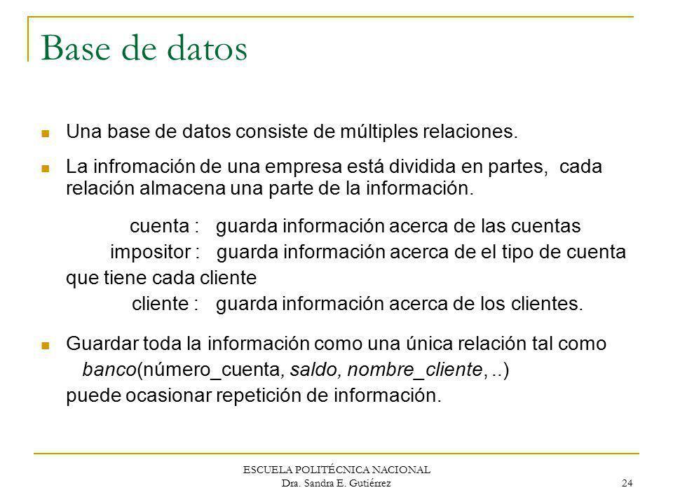 ESCUELA POLITÉCNICA NACIONAL Dra. Sandra E. Gutiérrez 24 Base de datos Una base de datos consiste de múltiples relaciones. La infromación de una empre