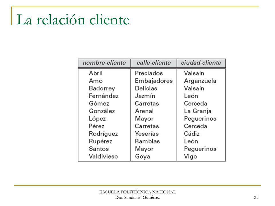 ESCUELA POLITÉCNICA NACIONAL Dra. Sandra E. Gutiérrez 25 La relación cliente