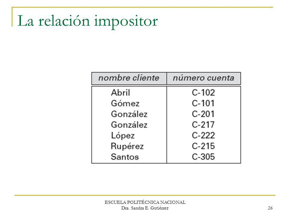 ESCUELA POLITÉCNICA NACIONAL Dra. Sandra E. Gutiérrez 26 La relación impositor