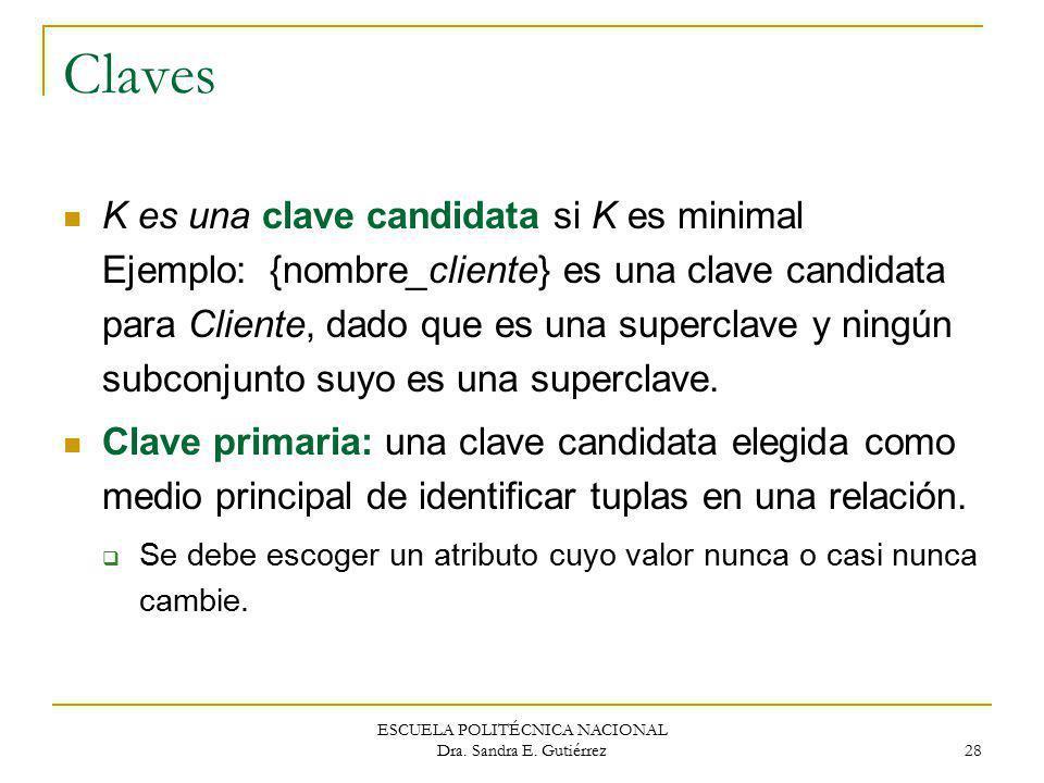 ESCUELA POLITÉCNICA NACIONAL Dra. Sandra E. Gutiérrez 28 Claves K es una clave candidata si K es minimal Ejemplo: {nombre_cliente} es una clave candid