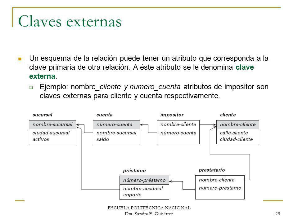 ESCUELA POLITÉCNICA NACIONAL Dra. Sandra E. Gutiérrez 29 Claves externas Un esquema de la relación puede tener un atributo que corresponda a la clave