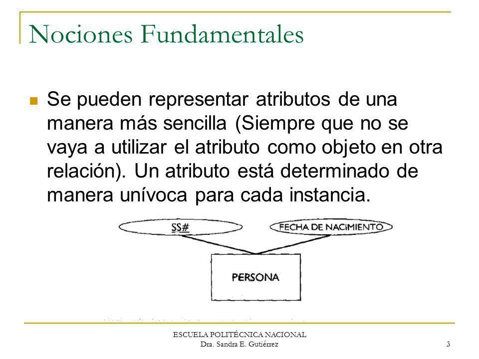 ESCUELA POLITÉCNICA NACIONAL Dra. Sandra E. Gutiérrez 3 Nociones Fundamentales Se pueden representar atributos de una manera más sencilla (Siempre que