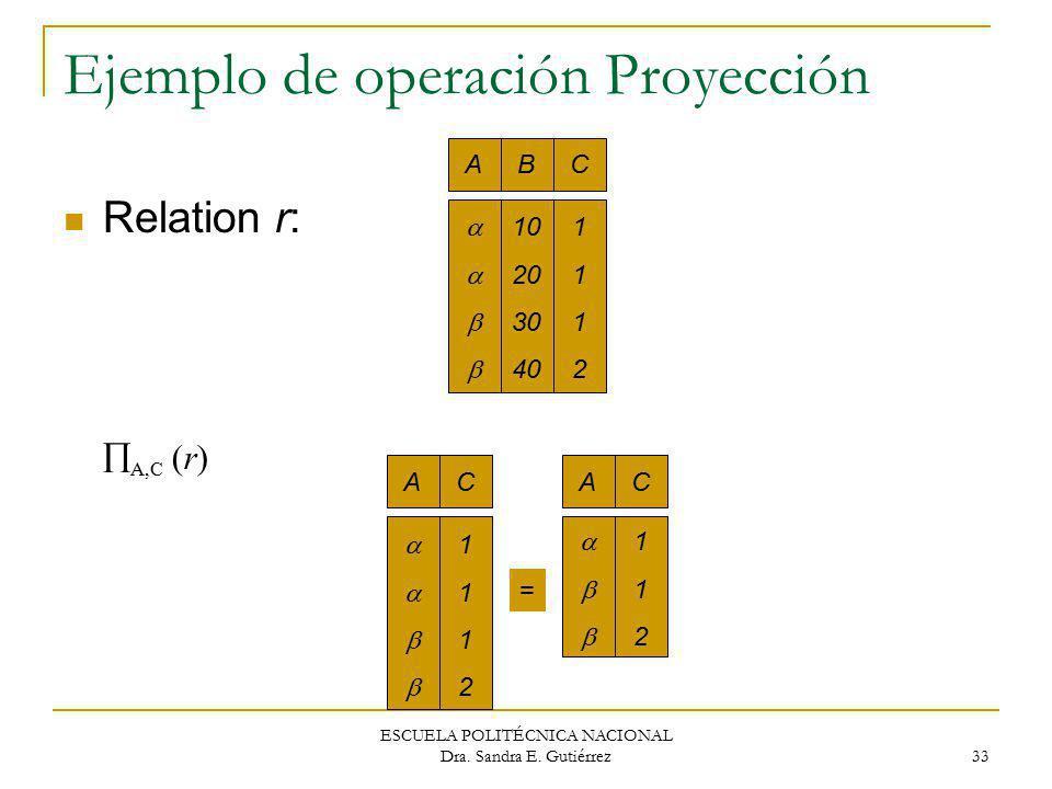 ESCUELA POLITÉCNICA NACIONAL Dra. Sandra E. Gutiérrez 33 Ejemplo de operación Proyección ABC 10 20 30 40 11121112 AC 11121112 = AC 112112 Relation r: