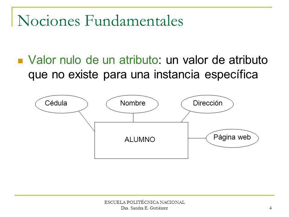 ESCUELA POLITÉCNICA NACIONAL Dra. Sandra E. Gutiérrez 4 Nociones Fundamentales Valor nulo de un atributo: un valor de atributo que no existe para una