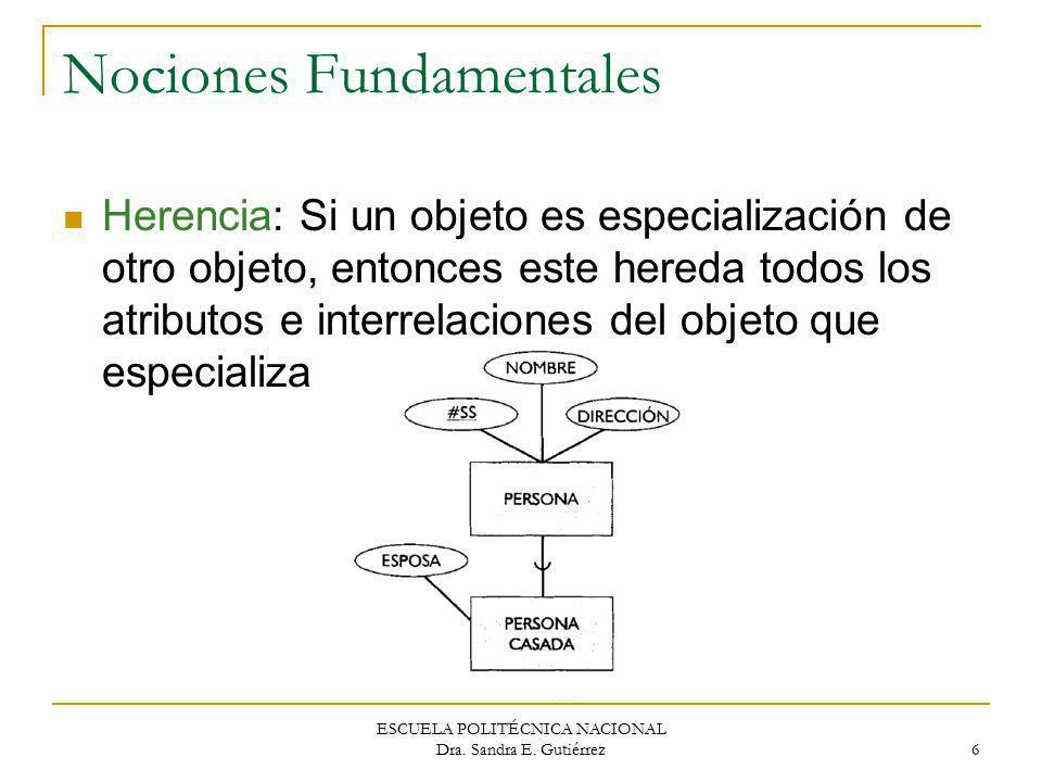 ESCUELA POLITÉCNICA NACIONAL Dra. Sandra E. Gutiérrez 6 Nociones Fundamentales Herencia: Si un objeto es especialización de otro objeto, entonces este