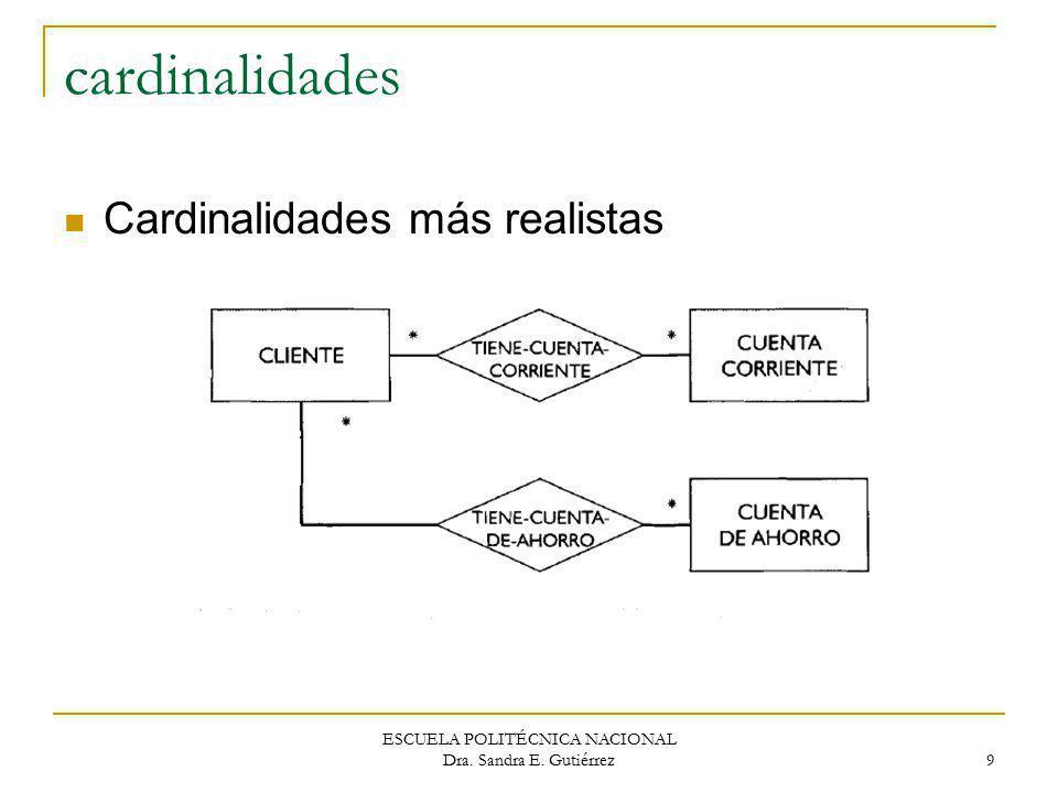 ESCUELA POLITÉCNICA NACIONAL Dra. Sandra E. Gutiérrez 9 cardinalidades Cardinalidades más realistas