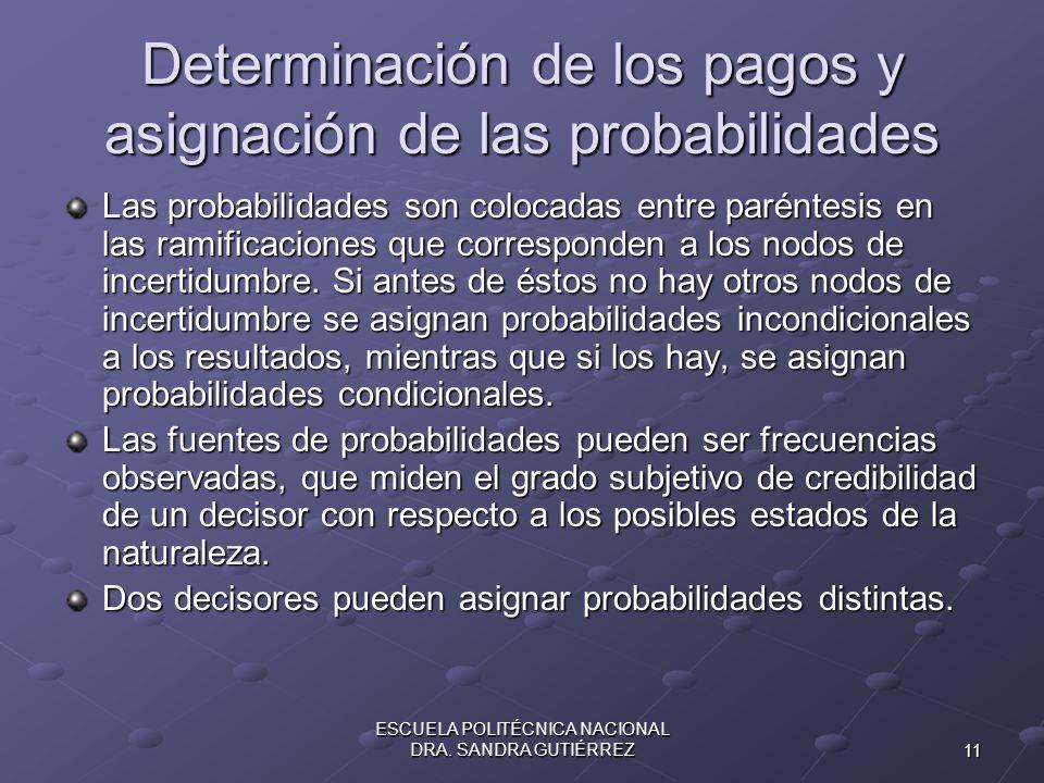 11 ESCUELA POLITÉCNICA NACIONAL DRA. SANDRA GUTIÉRREZ Determinación de los pagos y asignación de las probabilidades Las probabilidades son colocadas e
