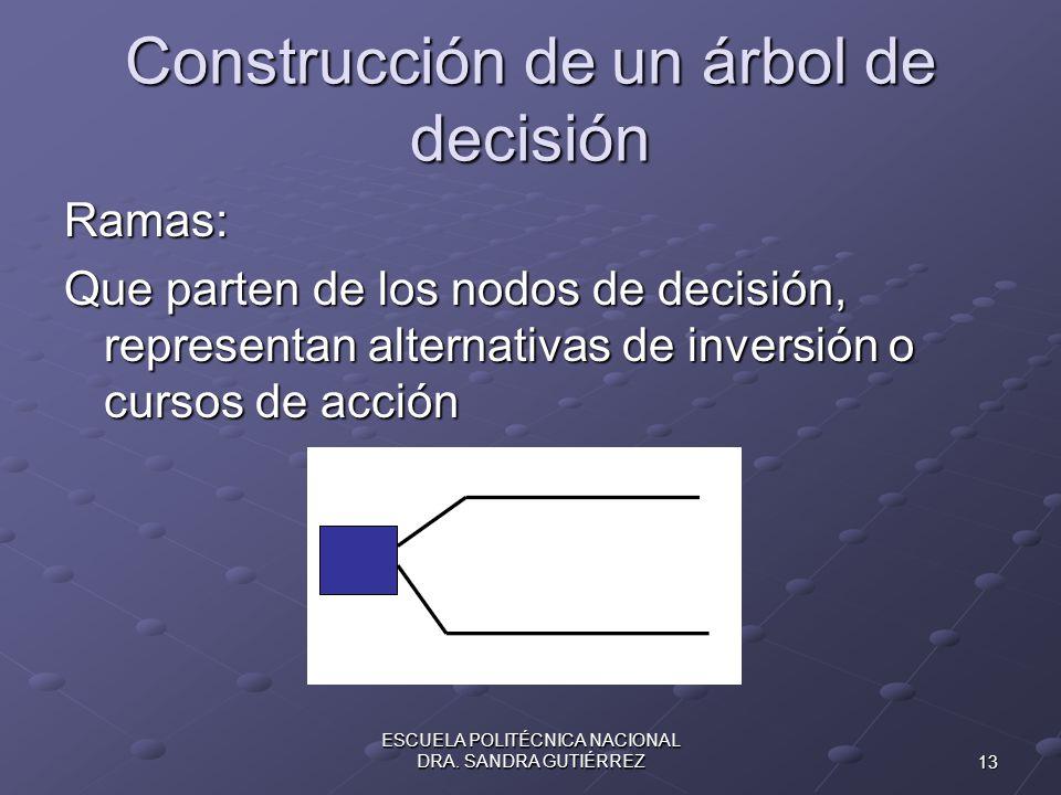 Construcción de un árbol de decisión Ramas: Que parten de los nodos de decisión, representan alternativas de inversión o cursos de acción 13 ESCUELA P