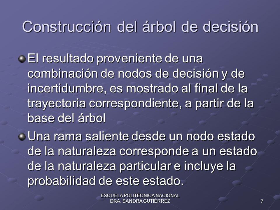 7 Construcción del árbol de decisión El resultado proveniente de una combinación de nodos de decisión y de incertidumbre, es mostrado al final de la t