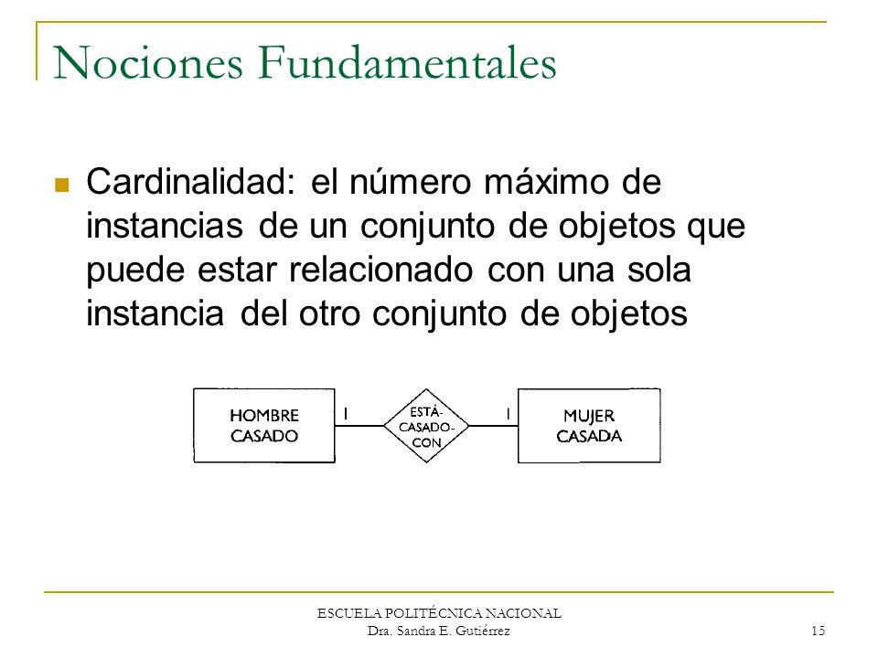 ESCUELA POLITÉCNICA NACIONAL Dra. Sandra E. Gutiérrez 15 Nociones Fundamentales Cardinalidad: el número máximo de instancias de un conjunto de objetos