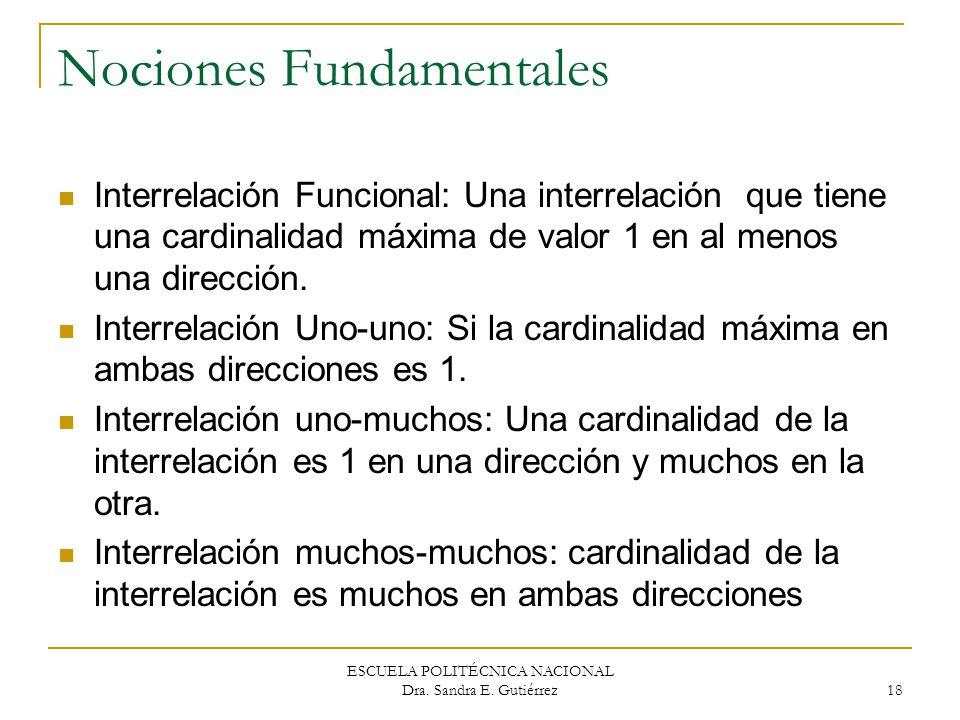 ESCUELA POLITÉCNICA NACIONAL Dra. Sandra E. Gutiérrez 18 Nociones Fundamentales Interrelación Funcional: Una interrelación que tiene una cardinalidad
