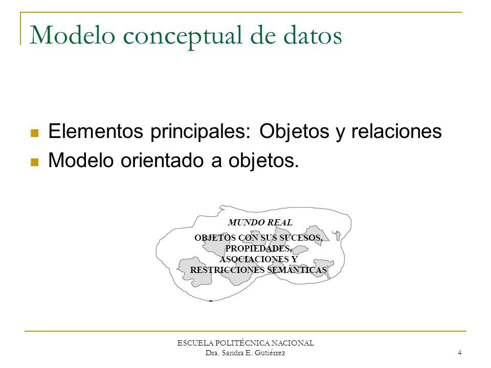 ESCUELA POLITÉCNICA NACIONAL Dra. Sandra E. Gutiérrez 4 Modelo conceptual de datos Elementos principales: Objetos y relaciones Modelo orientado a obje