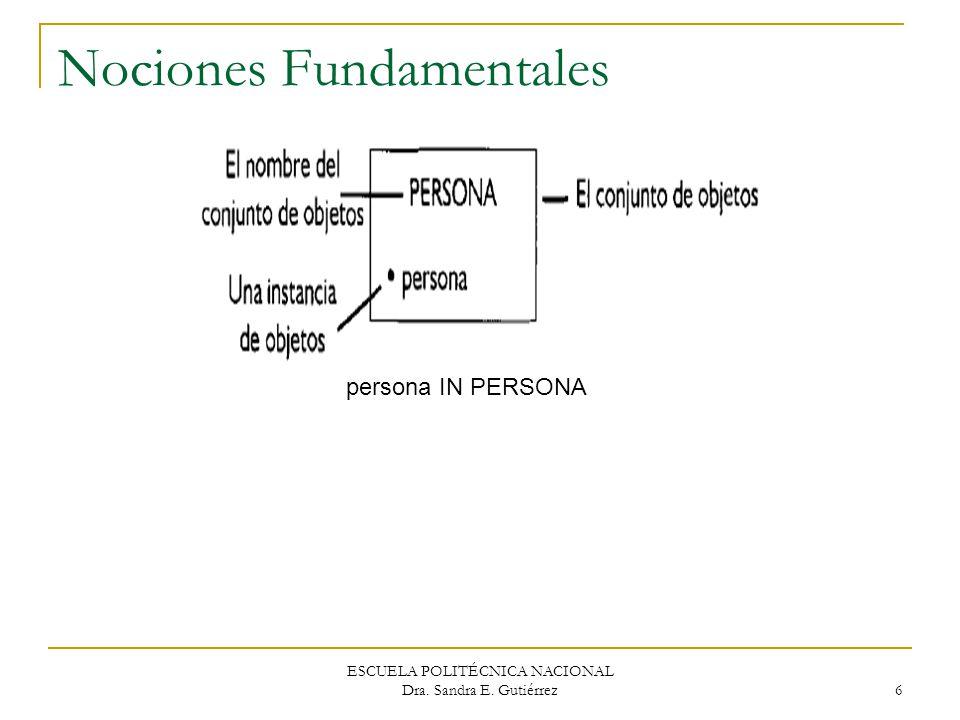 ESCUELA POLITÉCNICA NACIONAL Dra. Sandra E. Gutiérrez 6 Nociones Fundamentales persona IN PERSONA
