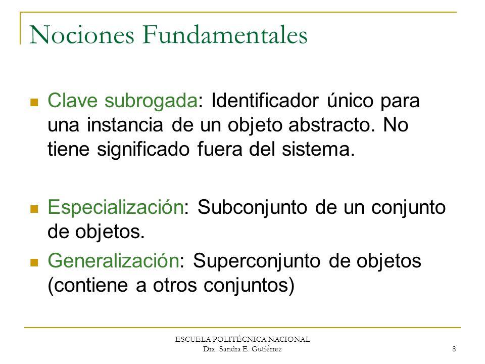 ESCUELA POLITÉCNICA NACIONAL Dra. Sandra E. Gutiérrez 8 Nociones Fundamentales Clave subrogada: Identificador único para una instancia de un objeto ab