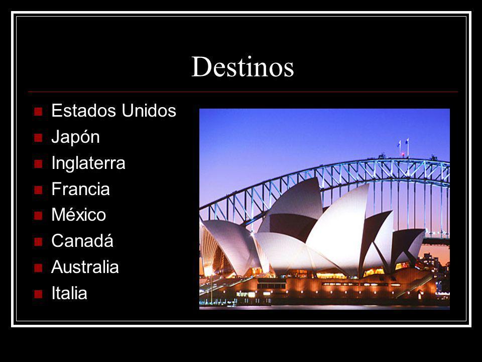 Destinos Estados Unidos Japón Inglaterra Francia México Canadá Australia Italia