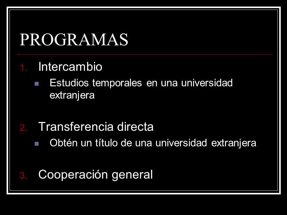 PROGRAMAS 1. Intercambio Estudios temporales en una universidad extranjera 2.