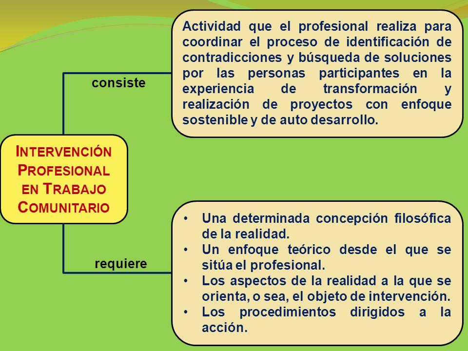 Actividad que el profesional realiza para coordinar el proceso de identificación de contradicciones y búsqueda de soluciones por las personas participantes en la experiencia de transformación y realización de proyectos con enfoque sostenible y de auto desarrollo.