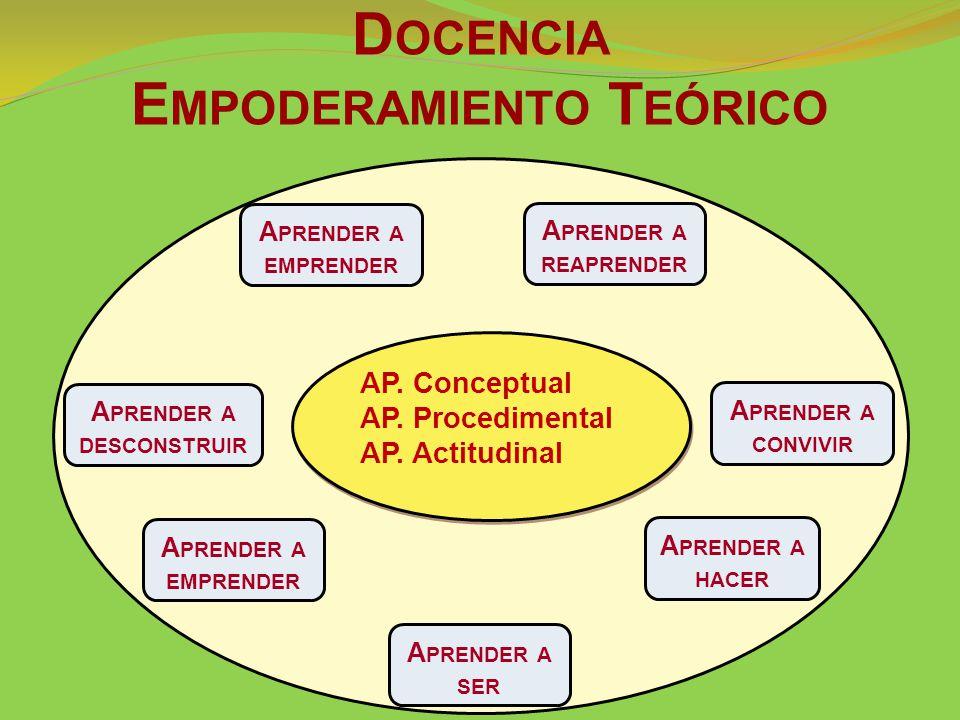 AP. Conceptual AP. Procedimental AP. Actitudinal AP.