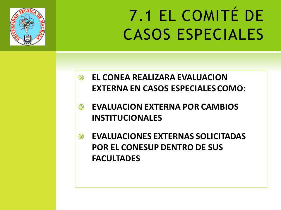 7.1 EL COMITÉ DE CASOS ESPECIALES EL CONEA REALIZARA EVALUACION EXTERNA EN CASOS ESPECIALES COMO: EVALUACION EXTERNA POR CAMBIOS INSTITUCIONALES EVALUACIONES EXTERNAS SOLICITADAS POR EL CONESUP DENTRO DE SUS FACULTADES