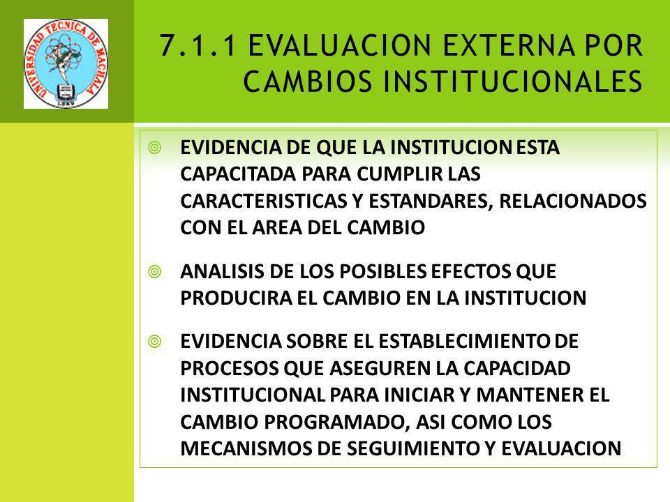 7.1.1 EVALUACION EXTERNA POR CAMBIOS INSTITUCIONALES EVIDENCIA DE QUE LA INSTITUCION ESTA CAPACITADA PARA CUMPLIR LAS CARACTERISTICAS Y ESTANDARES, RELACIONADOS CON EL AREA DEL CAMBIO ANALISIS DE LOS POSIBLES EFECTOS QUE PRODUCIRA EL CAMBIO EN LA INSTITUCION EVIDENCIA SOBRE EL ESTABLECIMIENTO DE PROCESOS QUE ASEGUREN LA CAPACIDAD INSTITUCIONAL PARA INICIAR Y MANTENER EL CAMBIO PROGRAMADO, ASI COMO LOS MECANISMOS DE SEGUIMIENTO Y EVALUACION