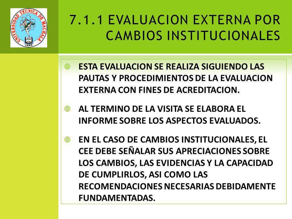 7.1.1 EVALUACION EXTERNA POR CAMBIOS INSTITUCIONALES ESTA EVALUACION SE REALIZA SIGUIENDO LAS PAUTAS Y PROCEDIMIENTOS DE LA EVALUACION EXTERNA CON FINES DE ACREDITACION.
