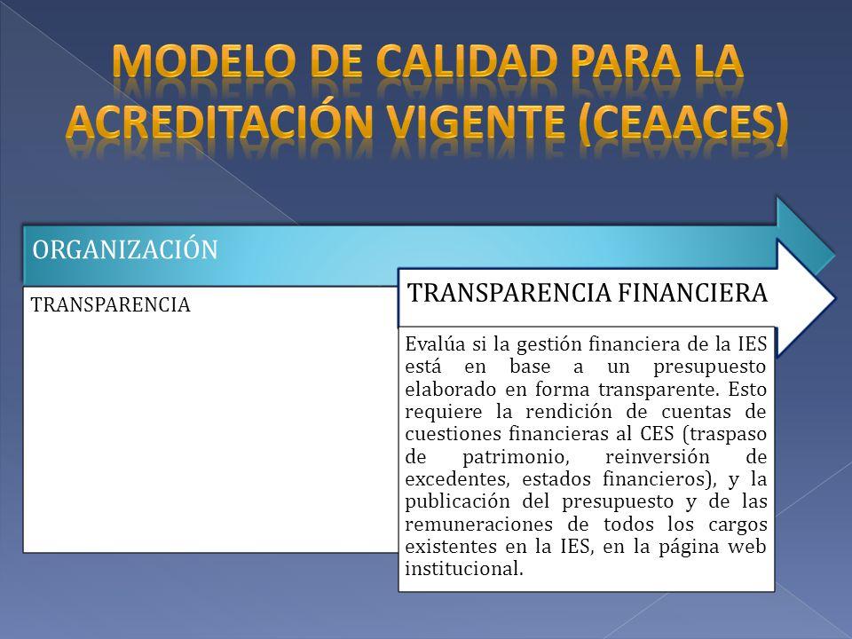 ORGANIZACIÓN TRANSPARENCIA TRANSPARENCIA FINANCIERA Evalúa si la gestión financiera de la IES está en base a un presupuesto elaborado en forma transpa