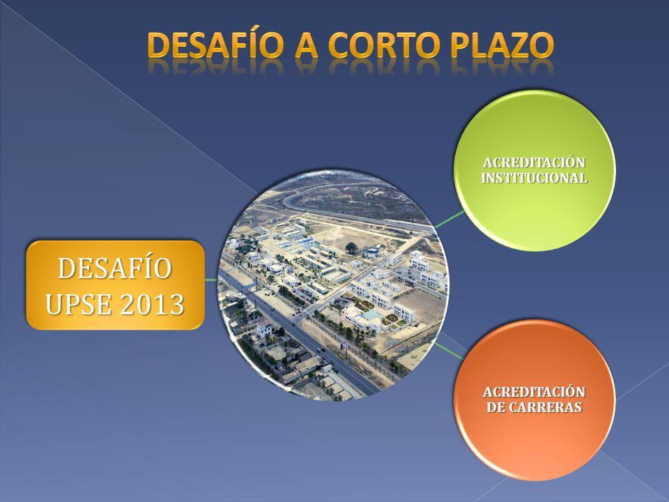 ACREDITACIÓN INSTITUCIONAL ACREDITACIÓN DE CARRERAS DESAFÍO UPSE 2013