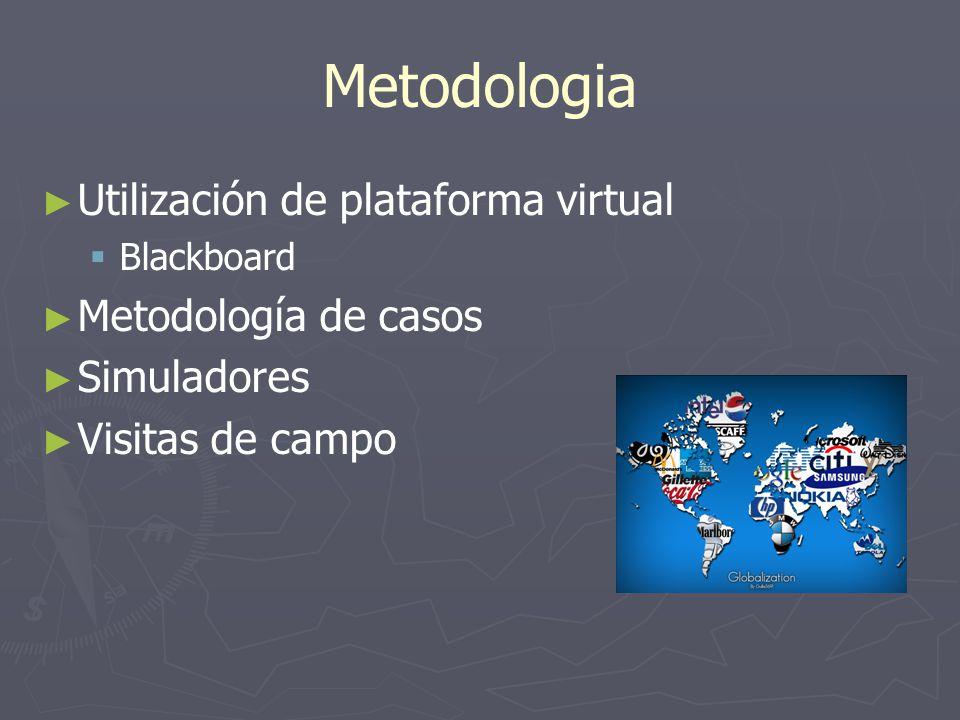 Metodologia Utilización de plataforma virtual Blackboard Metodología de casos Simuladores Visitas de campo