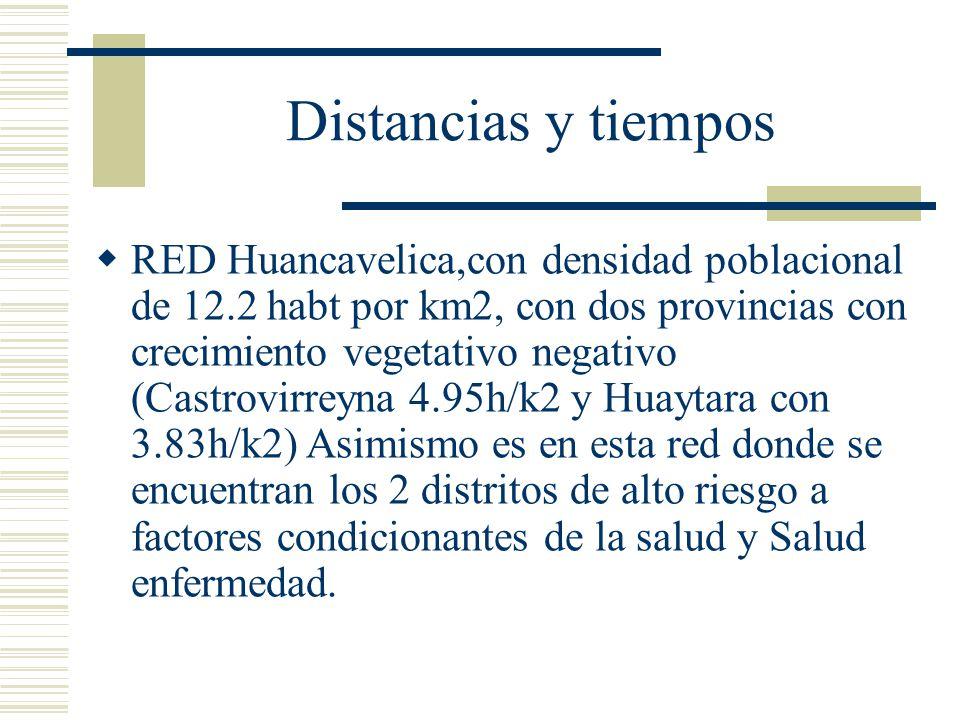 Distancias y tiempos RED Huancavelica,con densidad poblacional de 12.2 habt por km2, con dos provincias con crecimiento vegetativo negativo (Castrovir