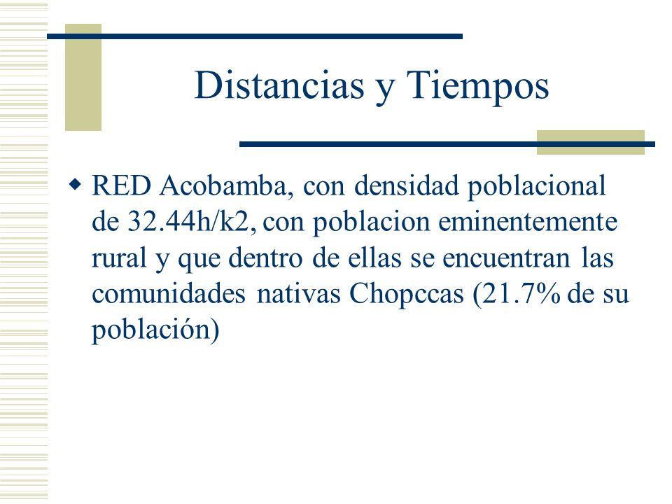 Distancias y Tiempos RED Acobamba, con densidad poblacional de 32.44h/k2, con poblacion eminentemente rural y que dentro de ellas se encuentran las co