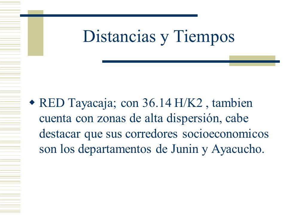 Distancias y Tiempos RED Tayacaja; con 36.14 H/K2, tambien cuenta con zonas de alta dispersión, cabe destacar que sus corredores socioeconomicos son l