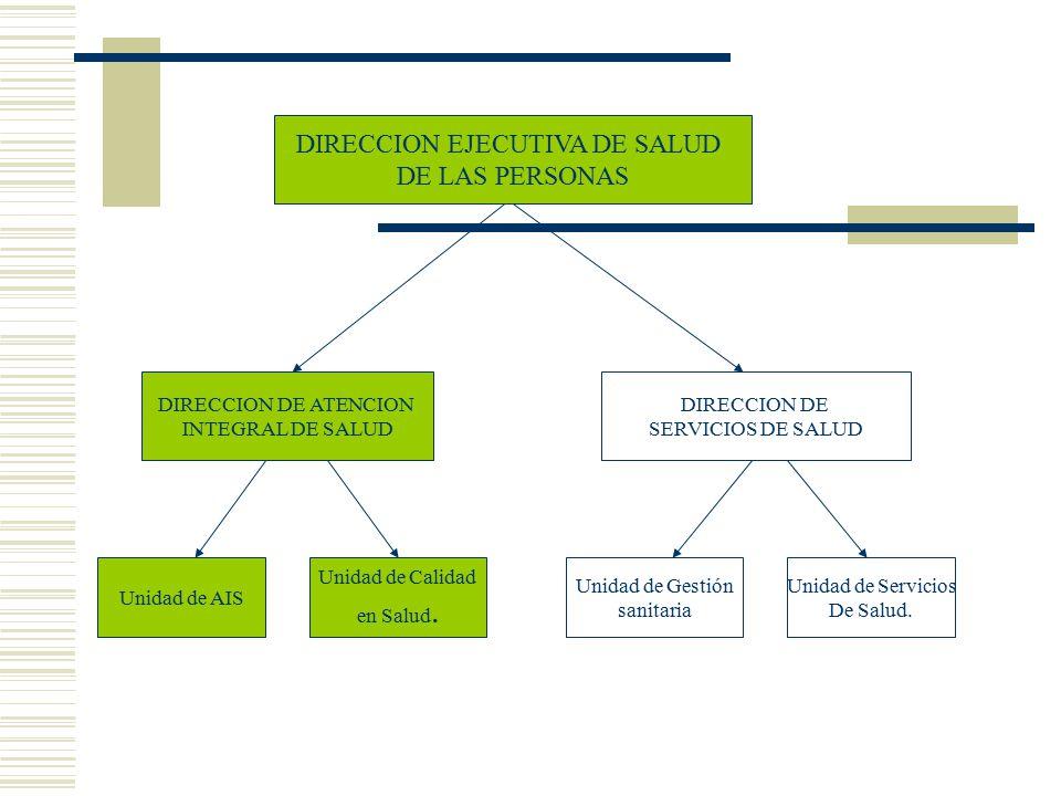 DIRECCION EJECUTIVA DE SALUD DE LAS PERSONAS DIRECCION DE ATENCION INTEGRAL DE SALUD DIRECCION DE SERVICIOS DE SALUD Unidad de AIS Unidad de Calidad e