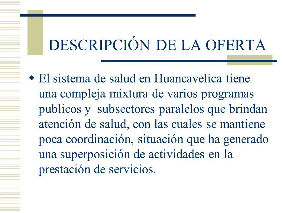 DESCRIPCIÓN DE LA OFERTA El sistema de salud en Huancavelica tiene una compleja mixtura de varios programas publicos y subsectores paralelos que brind