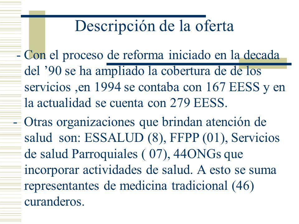 Descripción de la oferta - Con el proceso de reforma iniciado en la decada del 90 se ha ampliado la cobertura de de los servicios,en 1994 se contaba c