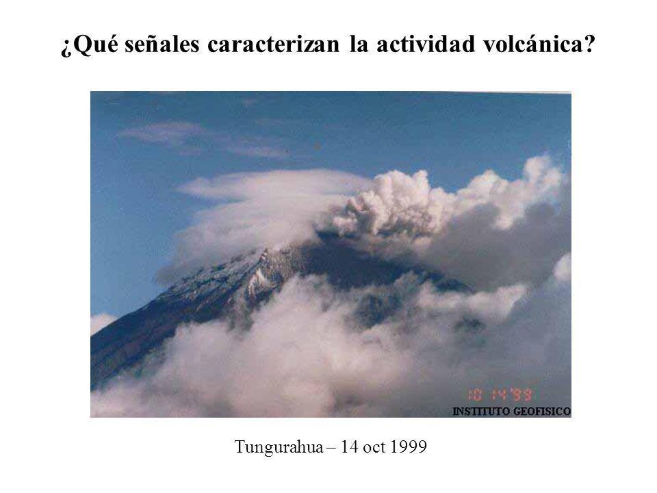 ¿Qué señales caracterizan la actividad volcánica Tungurahua – 14 oct 1999