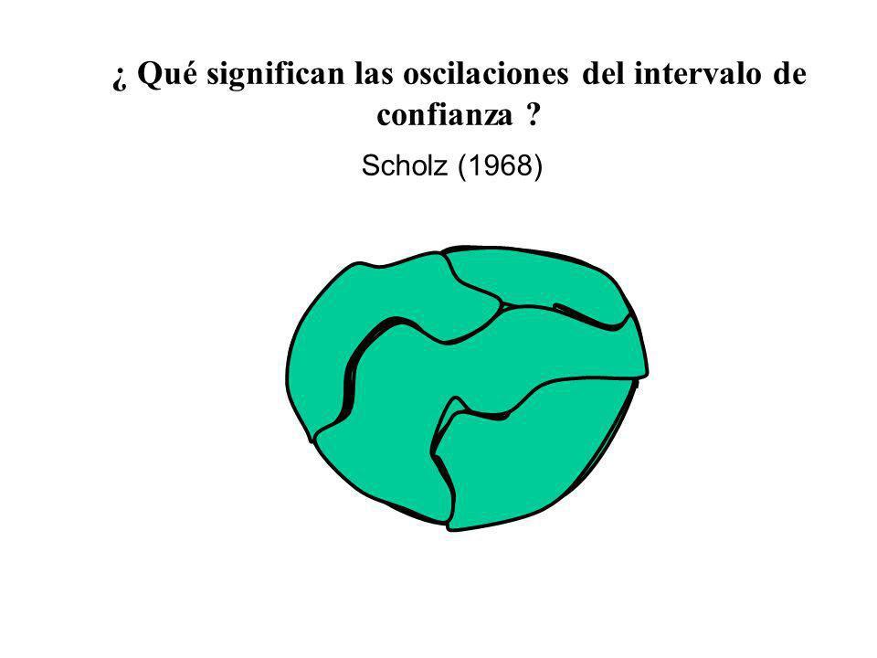 ¿ Qué significan las oscilaciones del intervalo de confianza Scholz (1968)