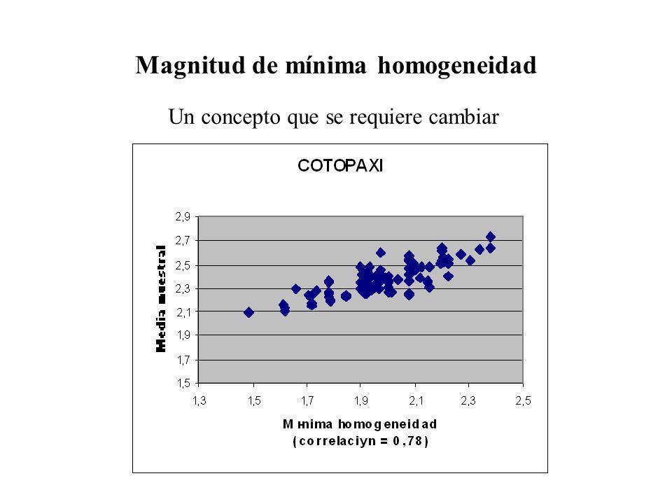 Magnitud de mínima homogeneidad Un concepto que se requiere cambiar